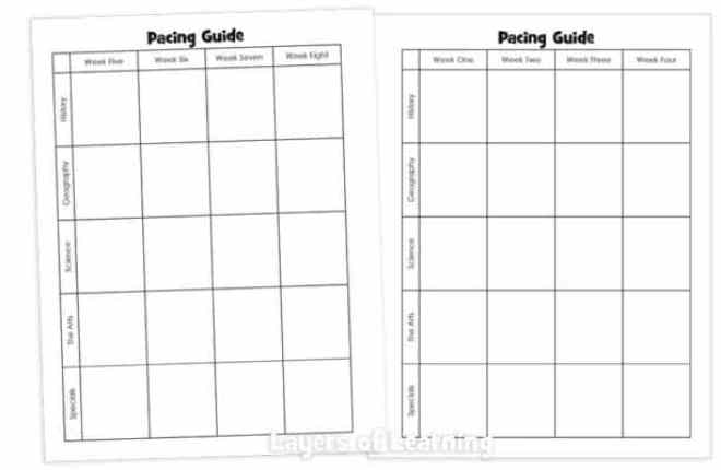 How To Plan Layers of Learning Unit Pacing Guide