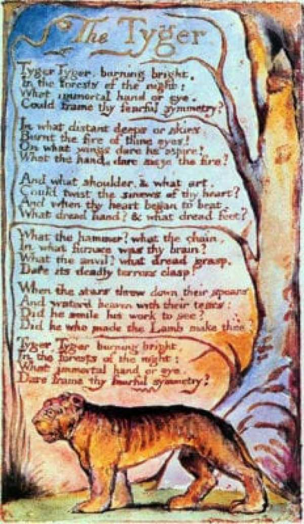 william blake the lamb and the tyger