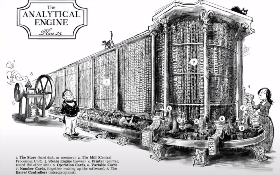 Analytical Machine-comic