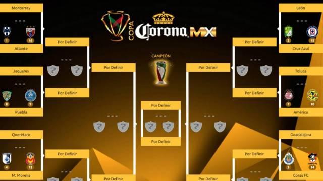 Se juega la última jornada de la fase de Grupo de la Copa MX
