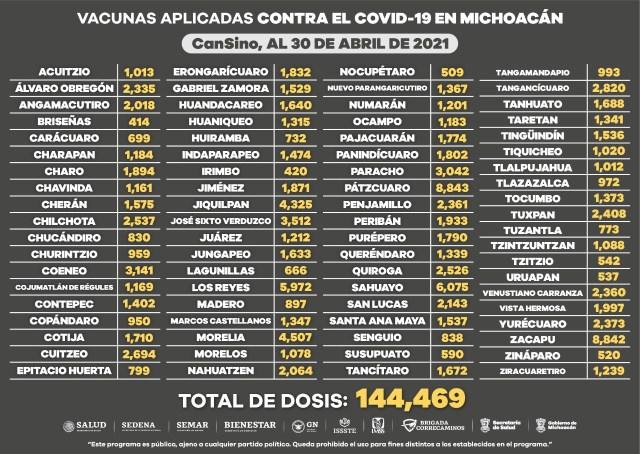 Activos, módulos de vacunación anti COVID-19 en 9 municipios
