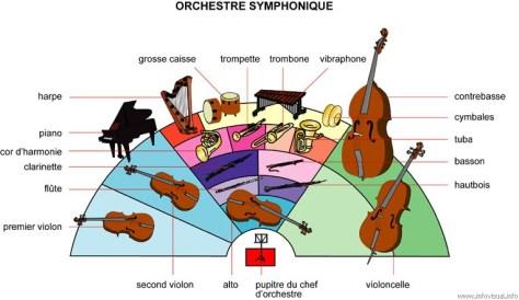 orchestre madame musique