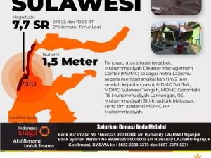 Rekening Donasi Gempa Palu Dan Donggala