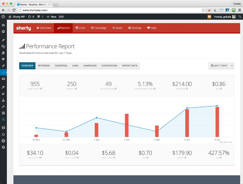 shortywp-performance-monitoring