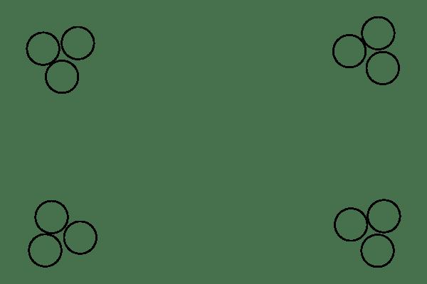 Quatre groupes