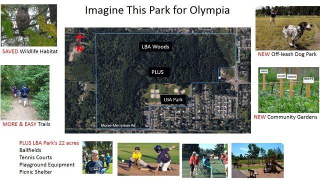 LBA Park Plus LBA Woods