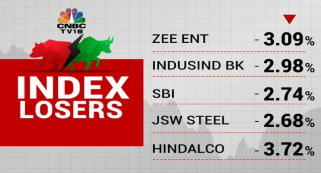 All Nifty stocks are in the red