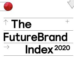 future brand index