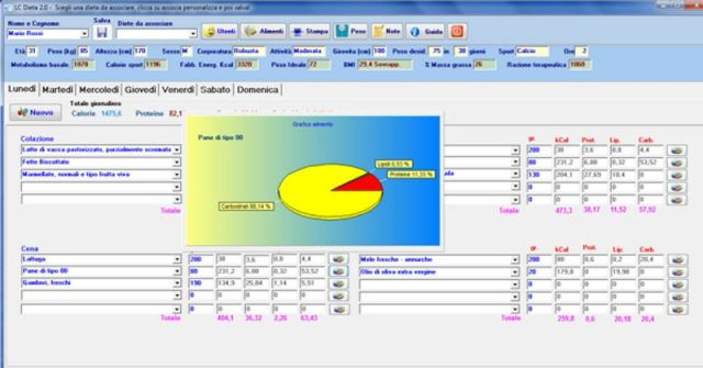 LC Dieta 2.0 Software calcolo calorie peso ideale fabbisogno calorico
