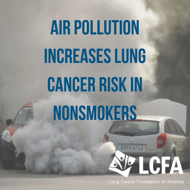 Air pollution increases lung cancer risk in nonsmokers.