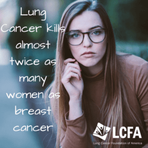 Lung cancer kills almost twice as many women as breast cancer.