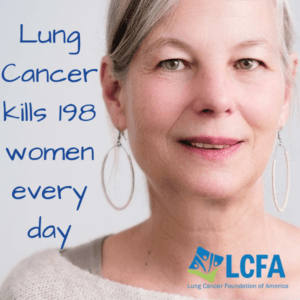 Lung cancer kills 198 women every day.
