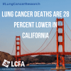 Early adoption of tobacco control: Lung cancer deaths are 28 percent lower in California
