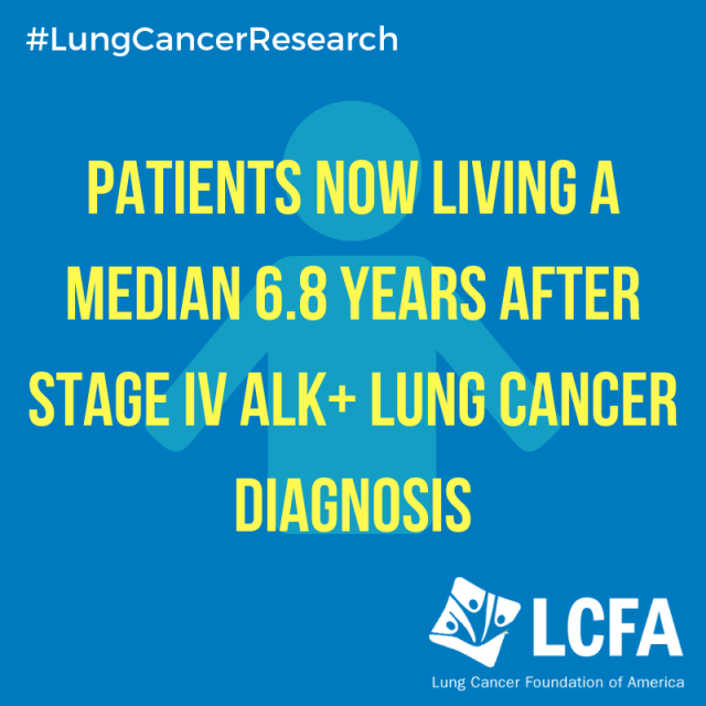 Patients now living a median 6.8 years after stage IV ALK+ lung cancer diagnosis