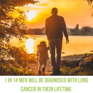 1 in 14 men will be diagnosed with lung cancer in their lifetime.