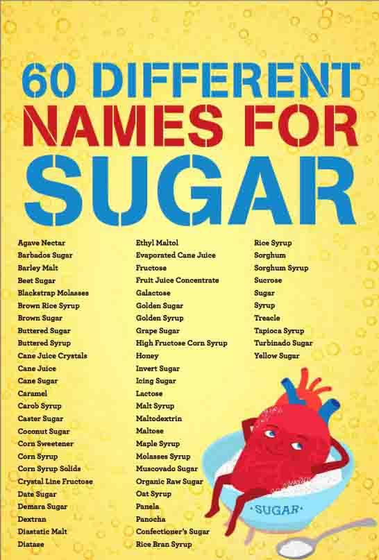 zahar si denumirile lui, glucoza, fructoza, dextroza, sirop