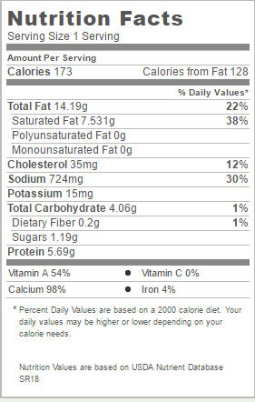 Approximate Nutrition Info for Cheese Roll