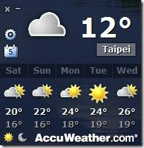 呈現桌面的天氣預報軟體