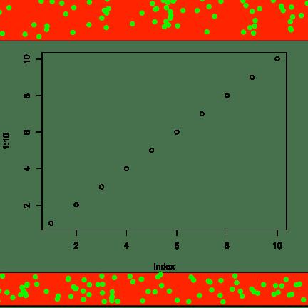 An xpd-tion into R plot margins | R-bloggers