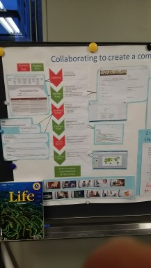 Teacher collaboration for successful presentation planning