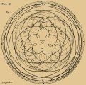 """The Passage of Venus from James Ferguson's """"Astronomy Explained Upon Sir Isaac Newton's Principles"""", 1799"""