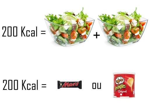 ne plus avoir faim pendant un régime