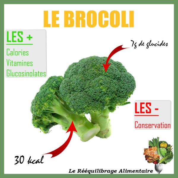 le brocoli pour maigrir
