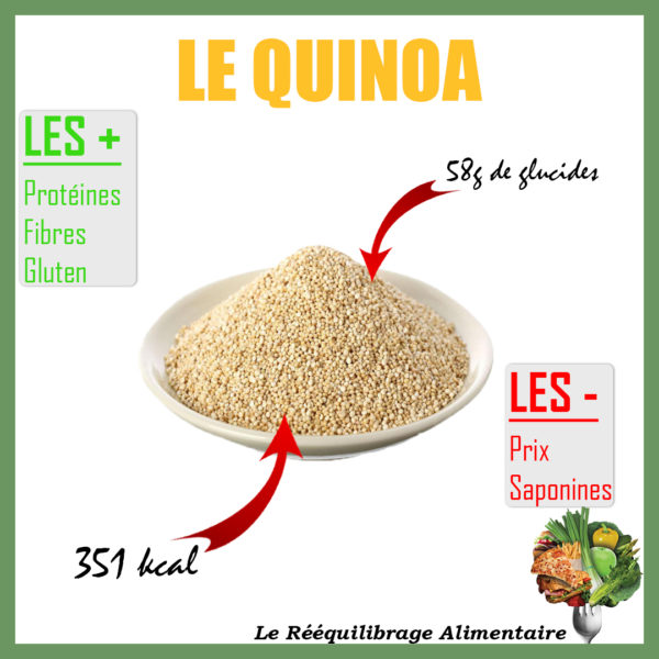 le quinoa