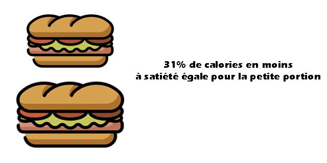 réduire la taille des portions alimentaires