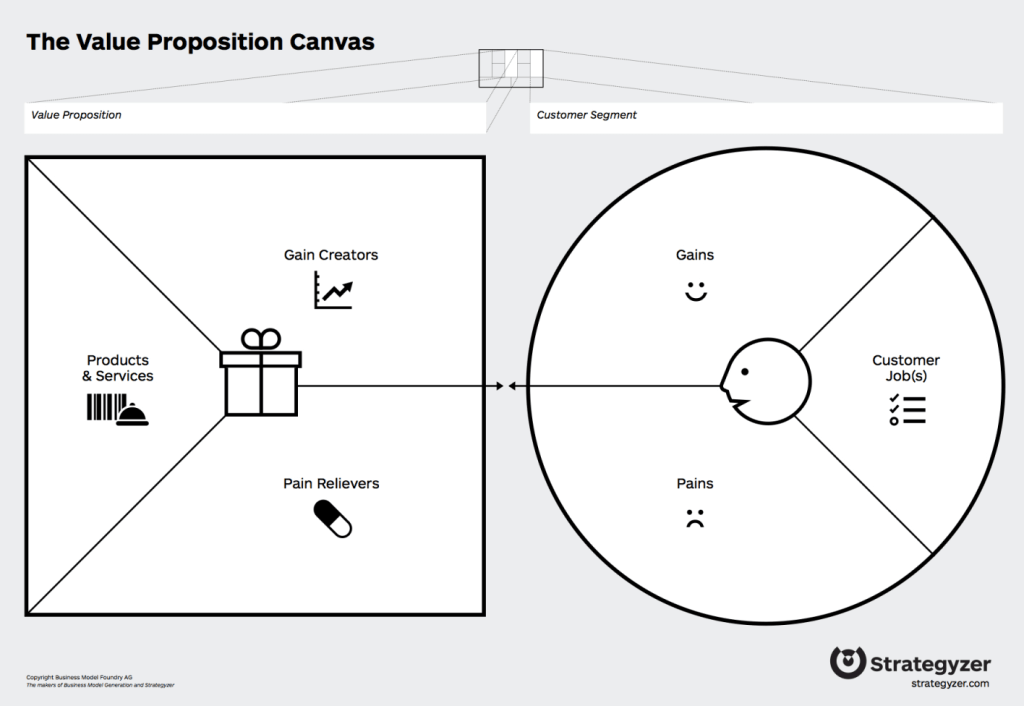 Value-Proposition-Canvas_03