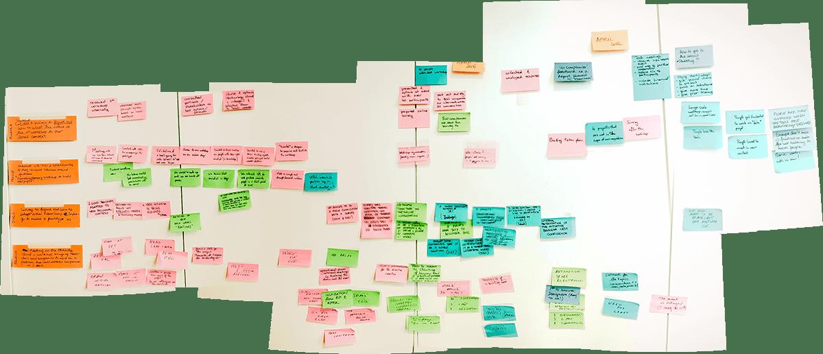 formation - entrepreneur agile