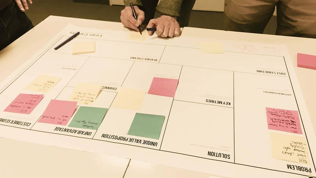 Formation Lean Startup : Business Model Canvas et Lean Canvas par Le Shift
