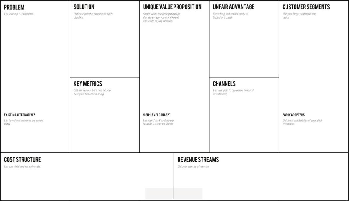 Plutôt que le Business Model Canvas, utilisez le Lean Canvas