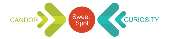 "The Conversational ""Sweet Spot"" That Unlocks Team Performance"