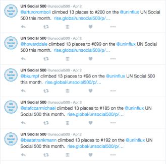 UN Social 500 as a stream of tweets