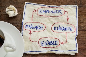 empower, enhance, enable and engage - business concept - napkin