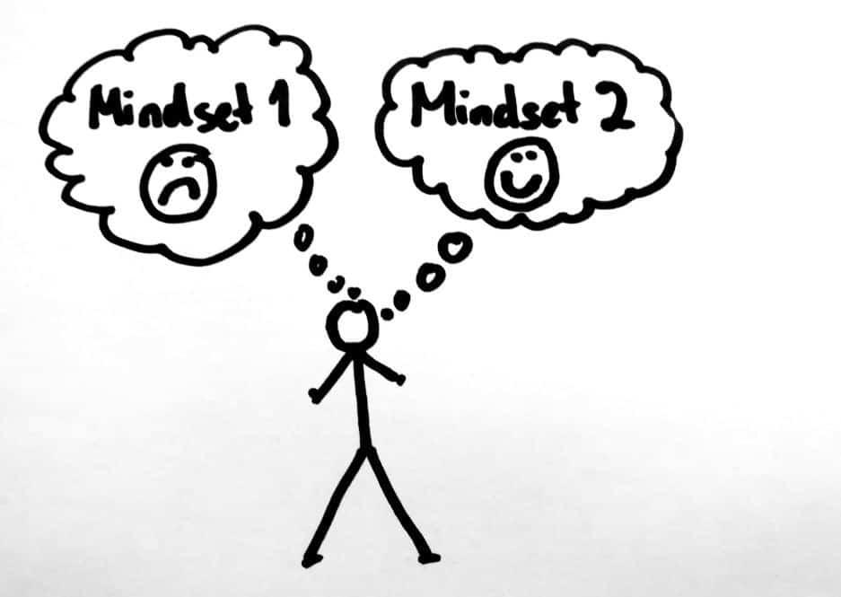 2 Mindsets