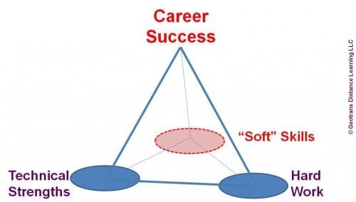 soft_skills_diagram_1