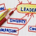 4 Smart Actions for Smart Leadership