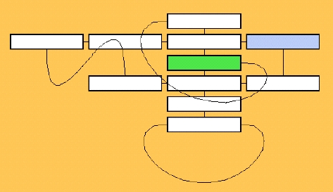 zzstructure modelling