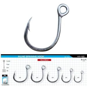 inline-spinning-hooks