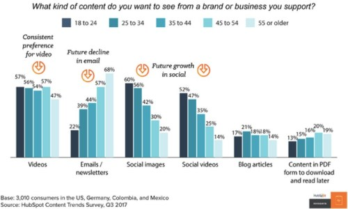 Content-marketing-exemple-1
