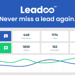 Conversion Platform for Marketing & Sales   Leadoo
