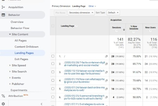 convert your landing pages into lead magnets