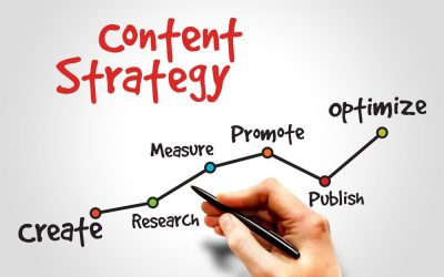Why Your Content Marketing Strategy Is Killing Your SEO