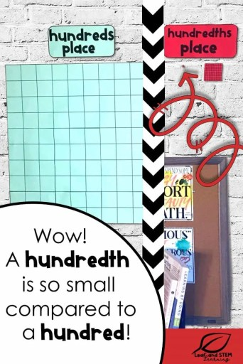 Wow! A hundredth is so small compared to a hundred!