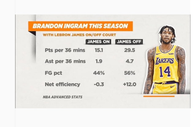Brandon Ingram .png