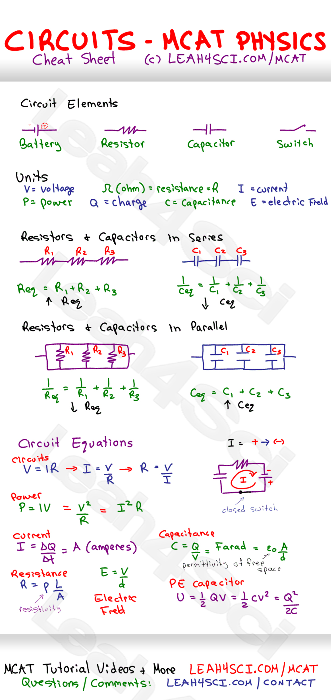 Mcat Circuits Study Guide Cheat Sheet