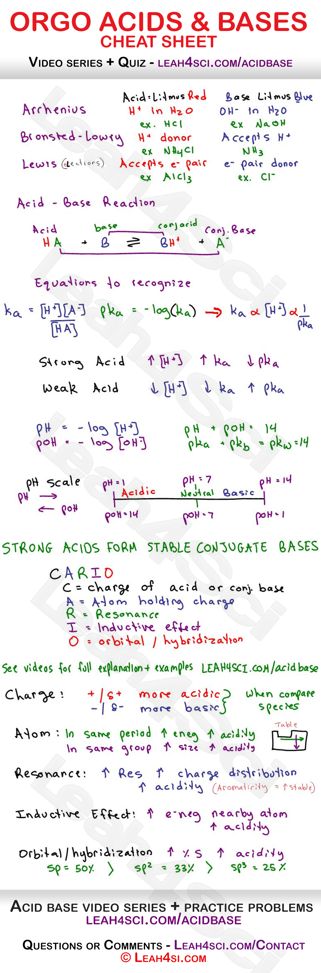 Acids And Bases In Organic Chemistry Cheat Sheet Study Guide