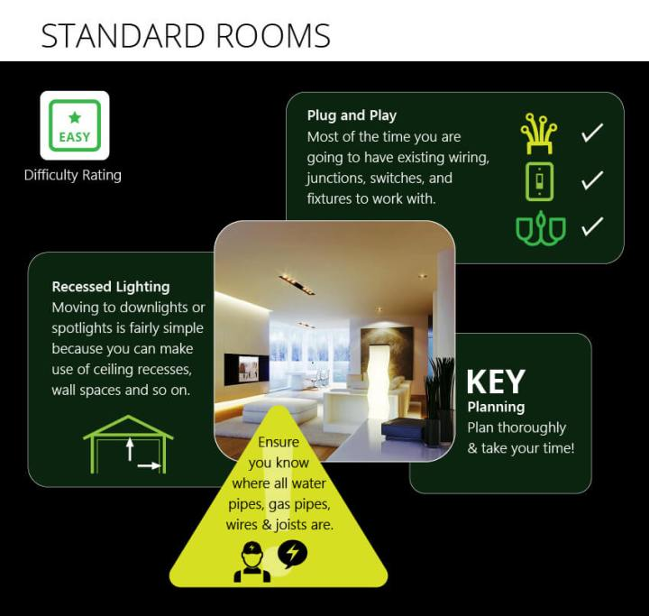 standing rooms